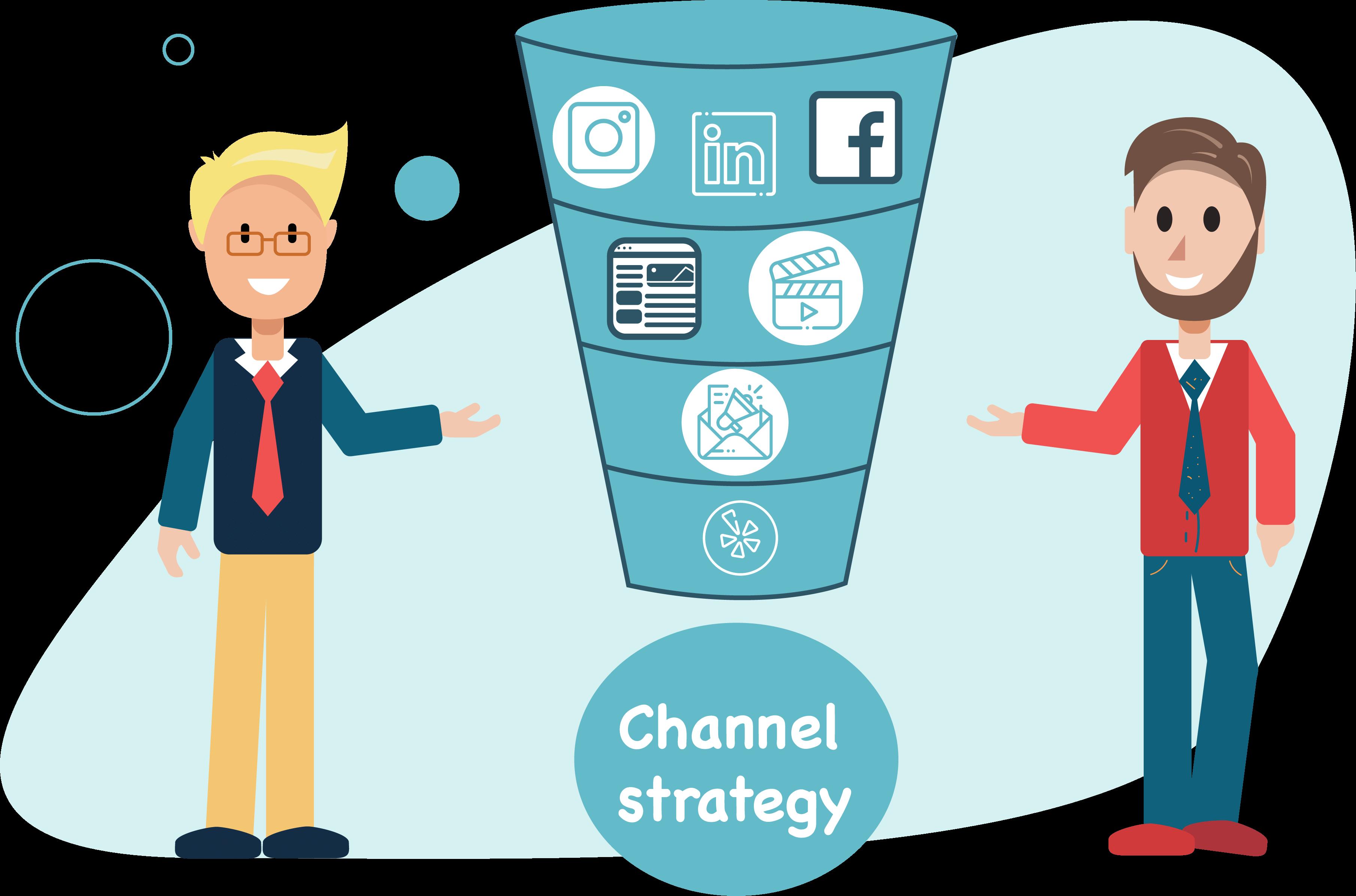 channel marketing plan
